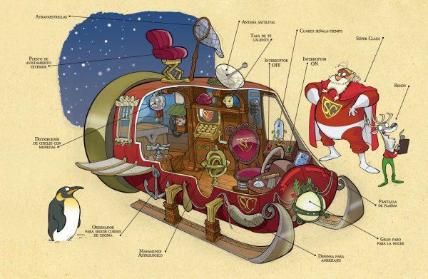 Interior Súper Claus